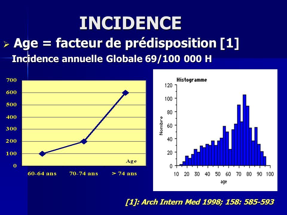 INCIDENCE Age = facteur de prédisposition [1]